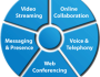 Conferencing: The Global Trend for EffectiveCommunication